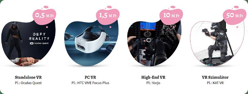 VR költségek